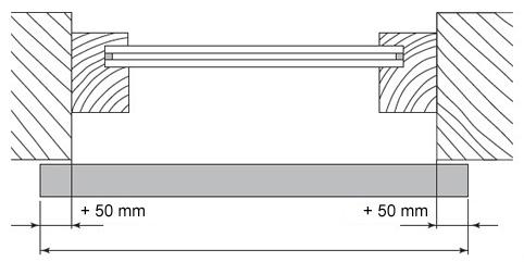 auf wand deckenmontage breitenberechnung 1